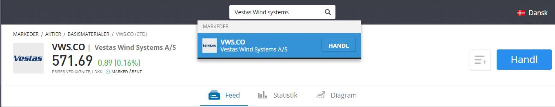 Vestas Aktie